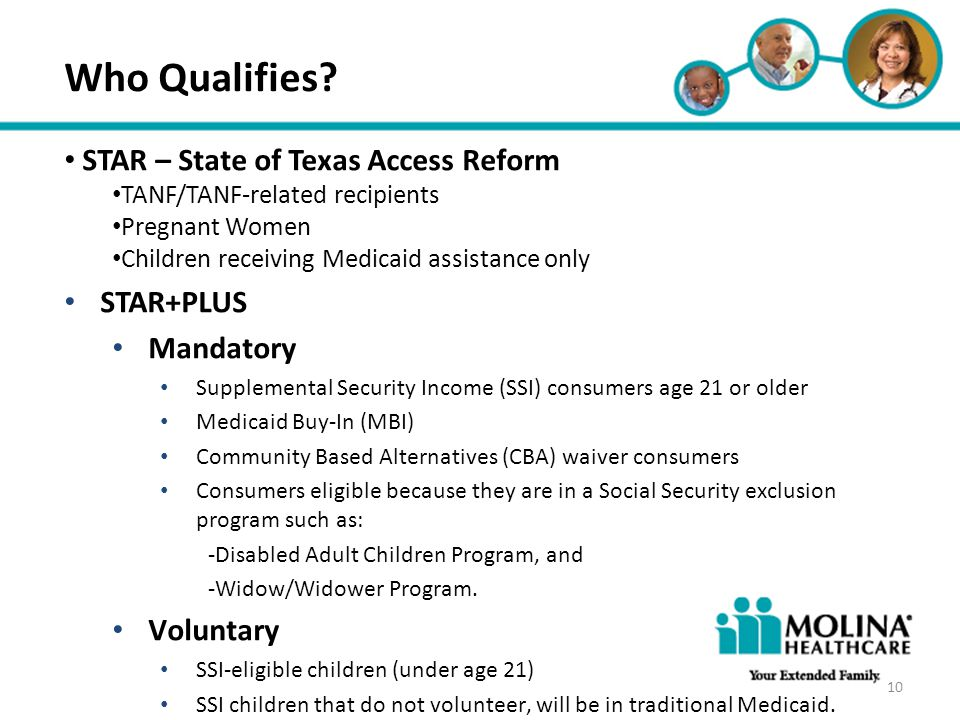 Who Qualifies STAR – State of Texas Access Reform STAR+PLUS Mandatory