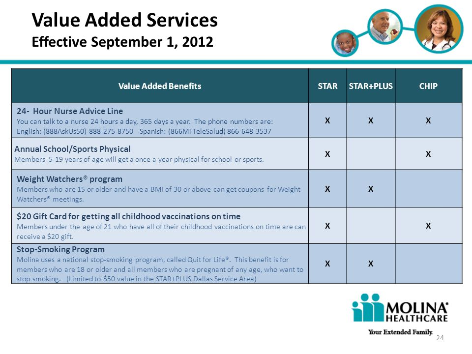 Value Added Services Effective September 1, 2012 Headline Goes Here