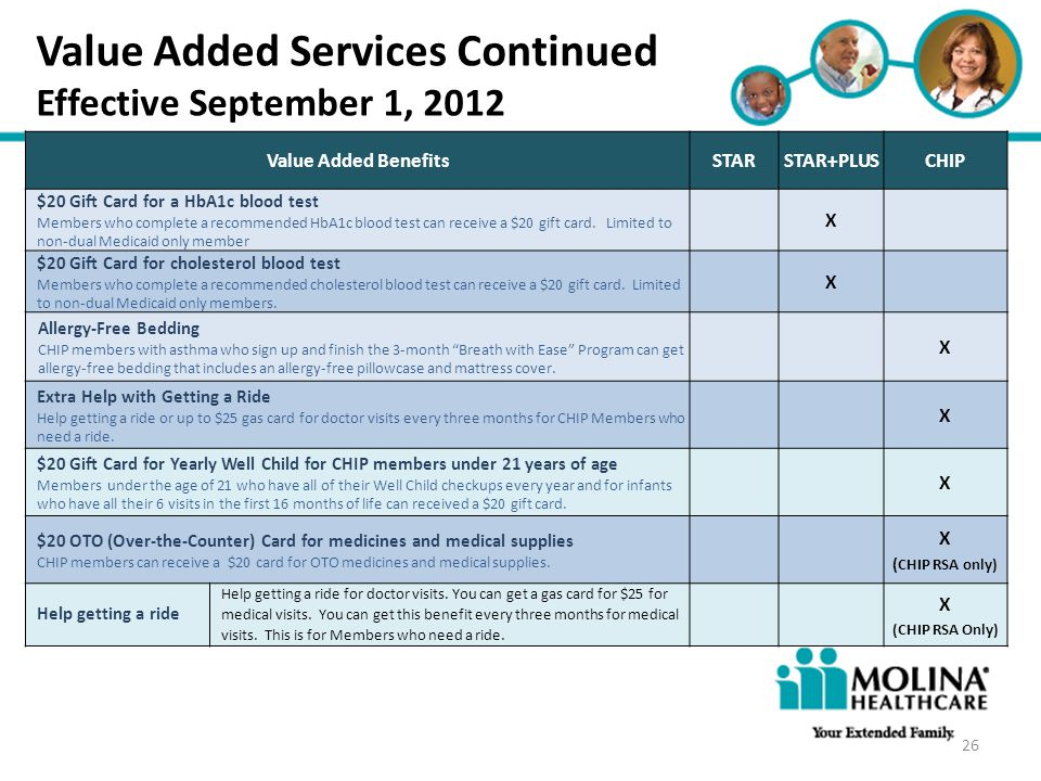 Value Added Services Continued