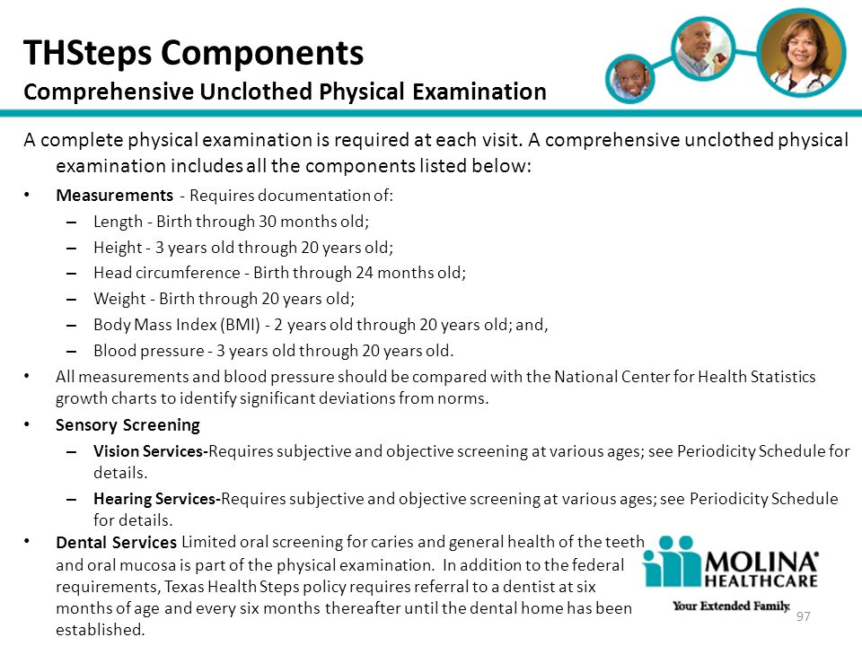 THSteps Components Comprehensive Unclothed Physical Examination