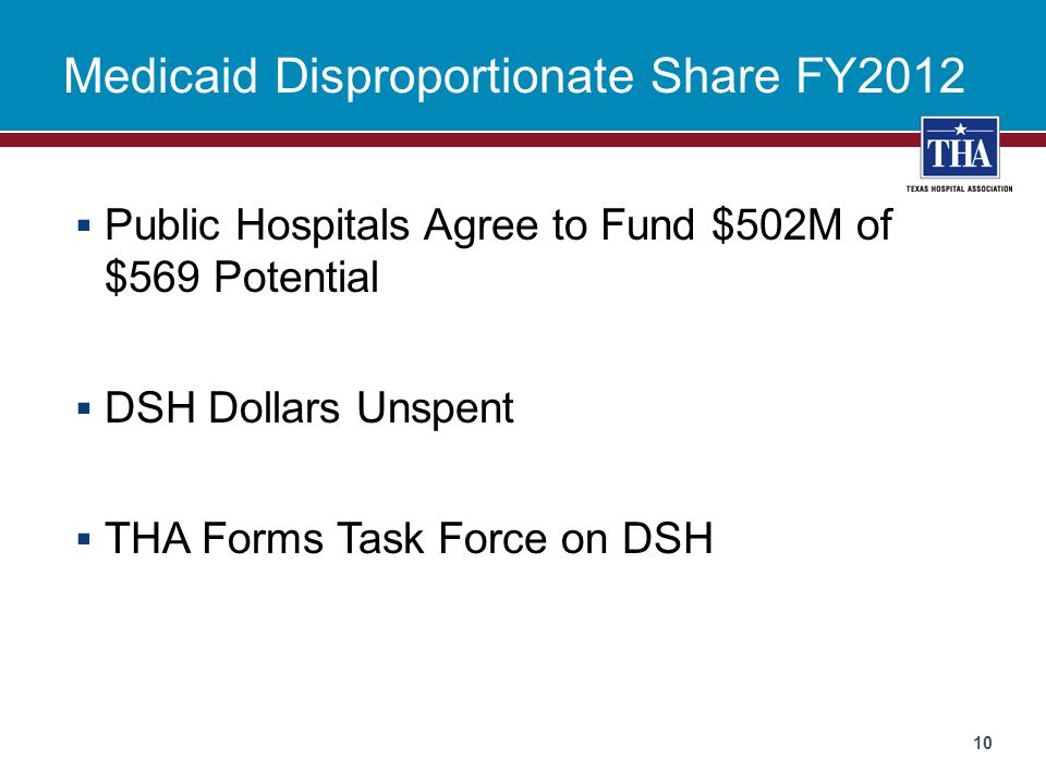 Medicaid Disproportionate Share FY2012