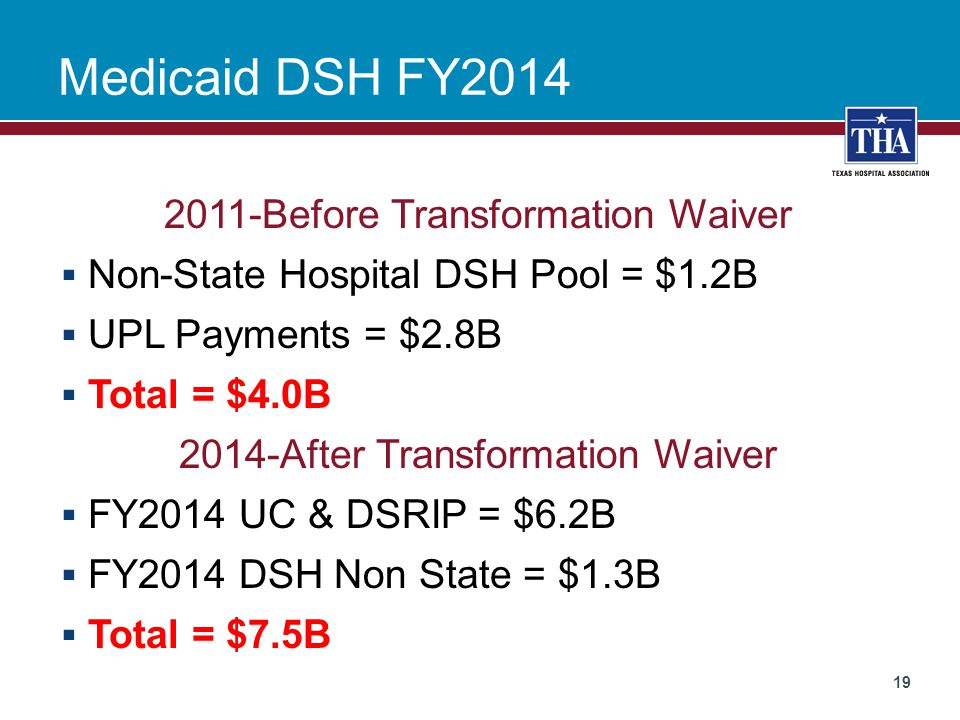 Medicaid DSH FY2014 2011-Before Transformation Waiver