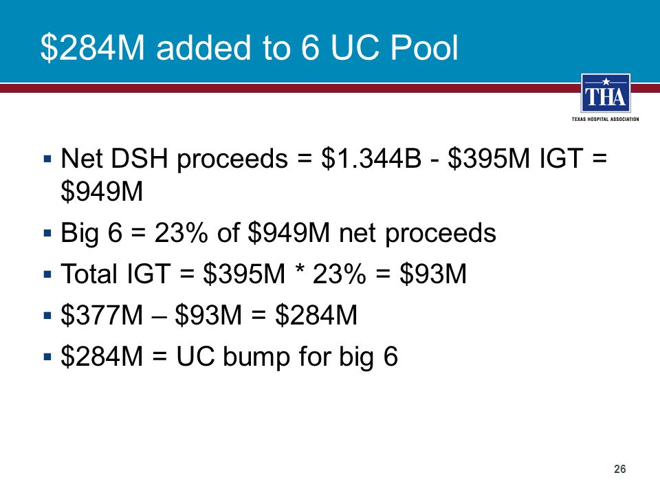 $284M added to 6 UC Pool Net DSH proceeds = $1.344B - $395M IGT = $949M. Big 6 = 23% of $949M net proceeds.
