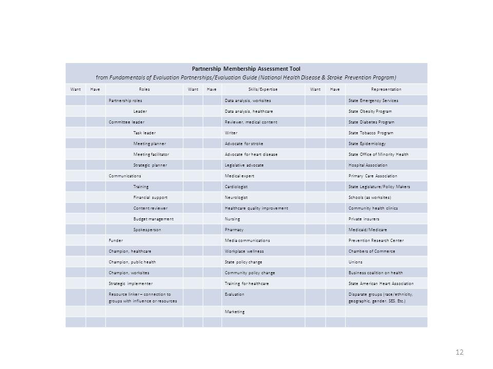 Partnership Membership Assessment Tool