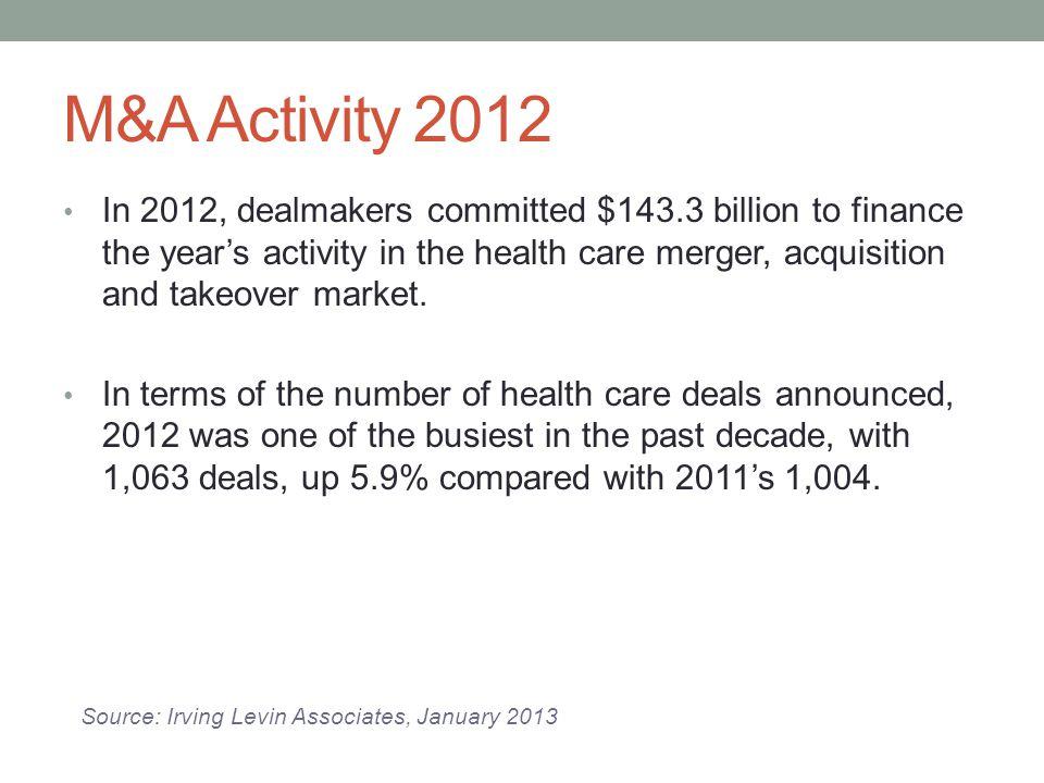 M&A Activity 2012