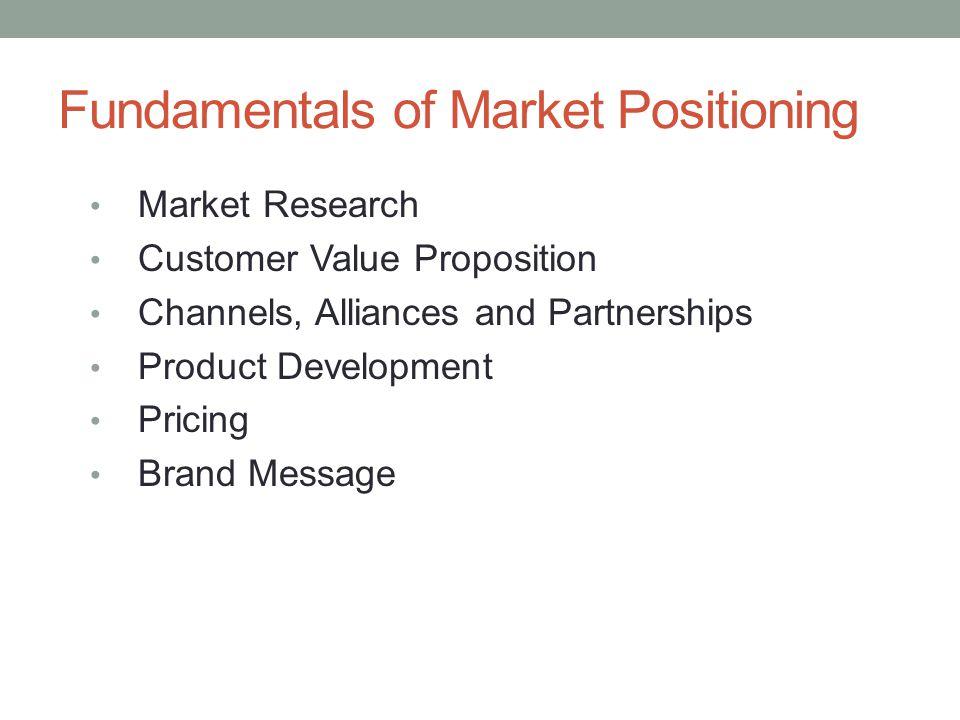 Fundamentals of Market Positioning