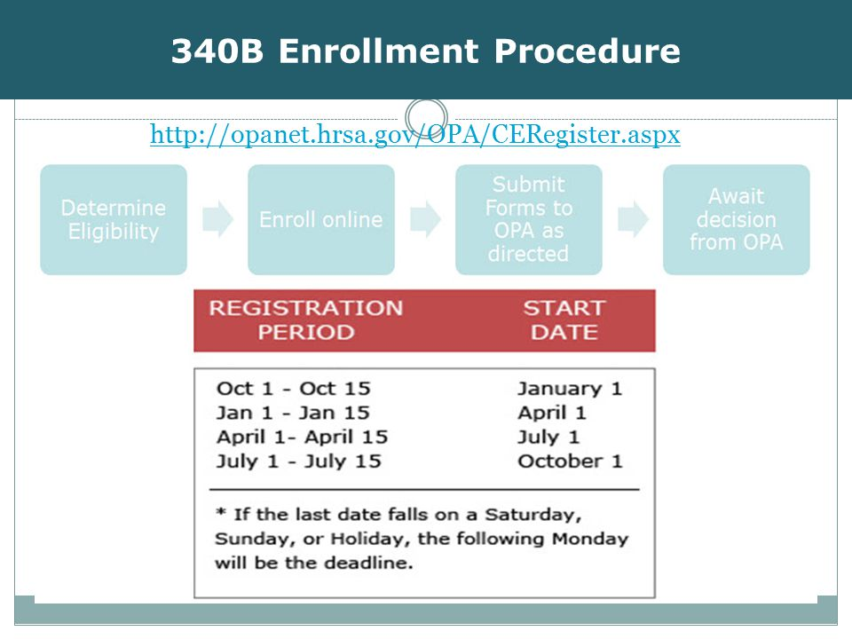340B Enrollment Procedure