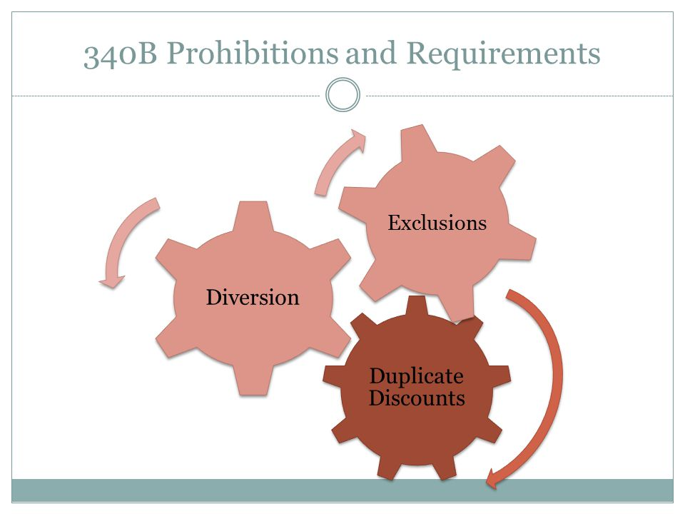340B Prohibitions and Requirements