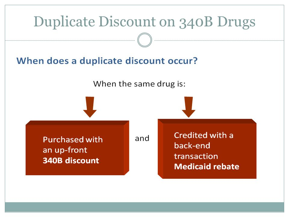 Duplicate Discount on 340B Drugs