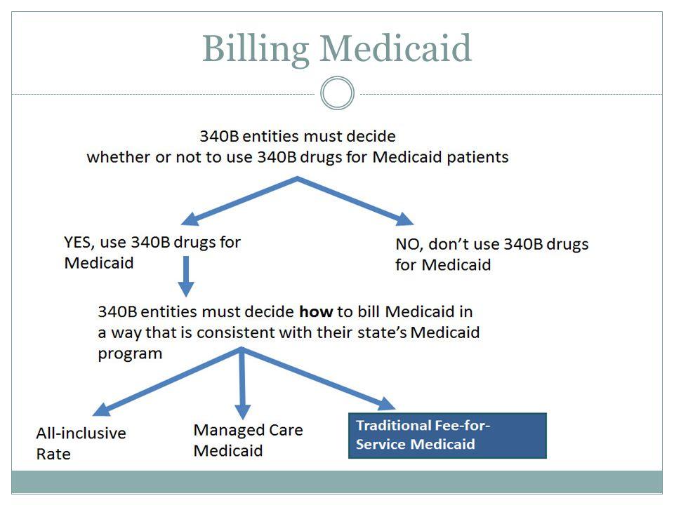 Billing Medicaid