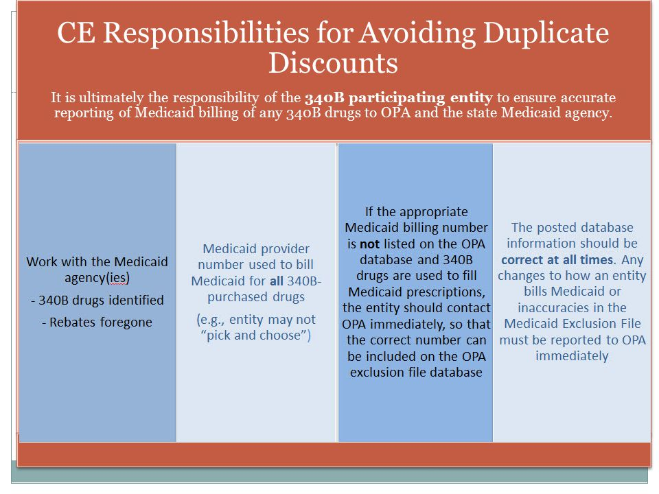 CE Responsibilities for Avoiding Duplicate Discounts