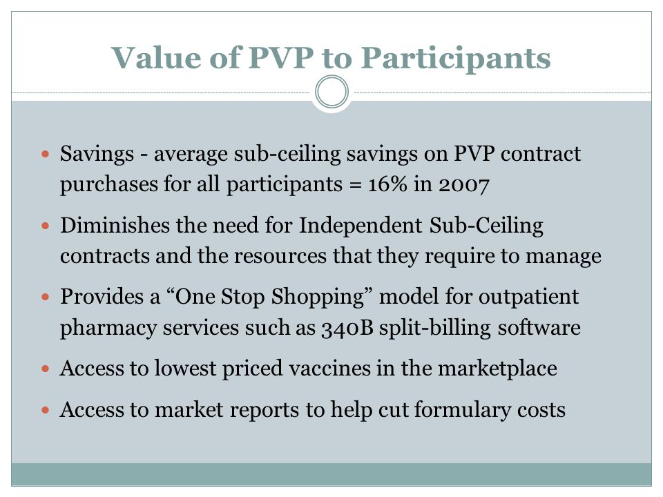 Value of PVP to Participants