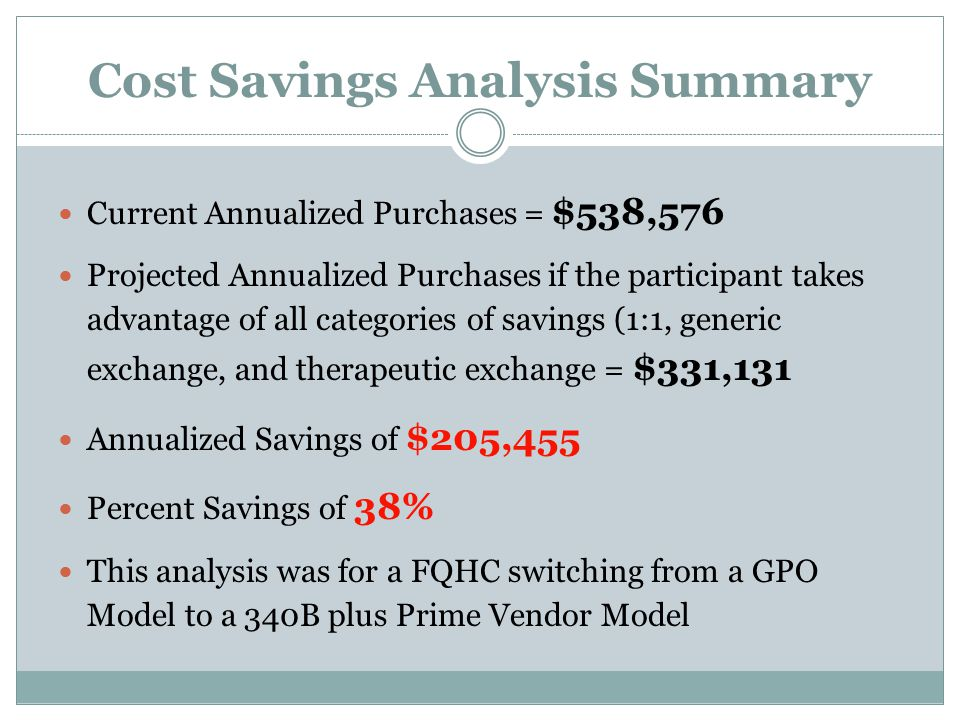 Cost Savings Analysis Summary