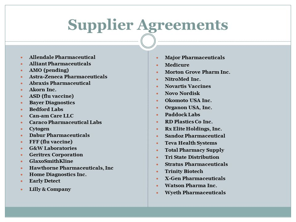 Supplier Agreements Allendale Pharmaceutical Alliant Pharmaceuticals