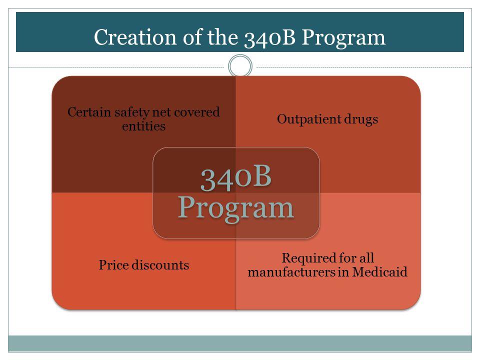 Creation of the 340B Program