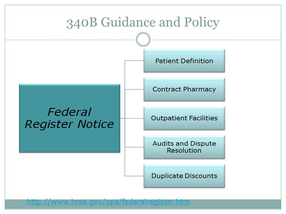 340B Guidance and Policy http://www.hrsa.gov/opa/federalregister.htm