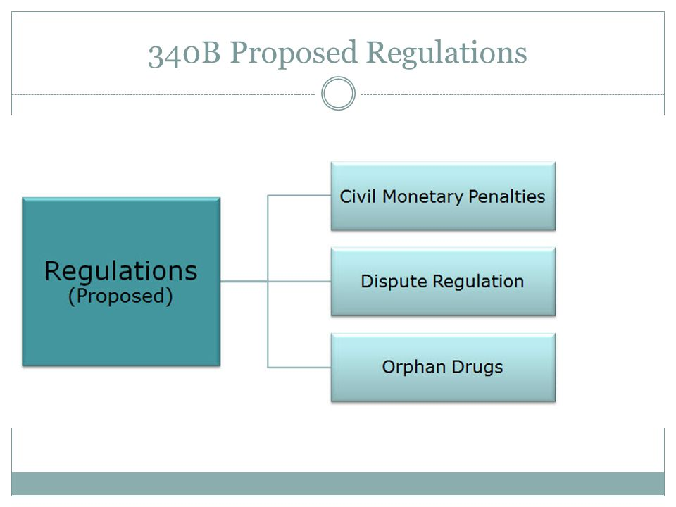340B Proposed Regulations