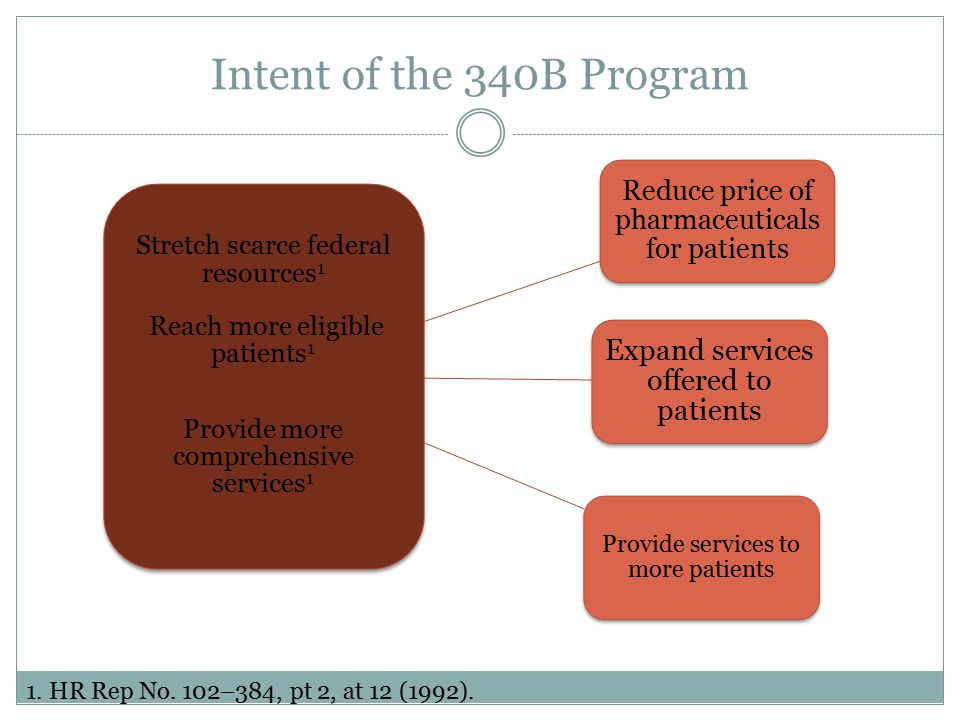 Intent of the 340B Program Expand services offered to patients