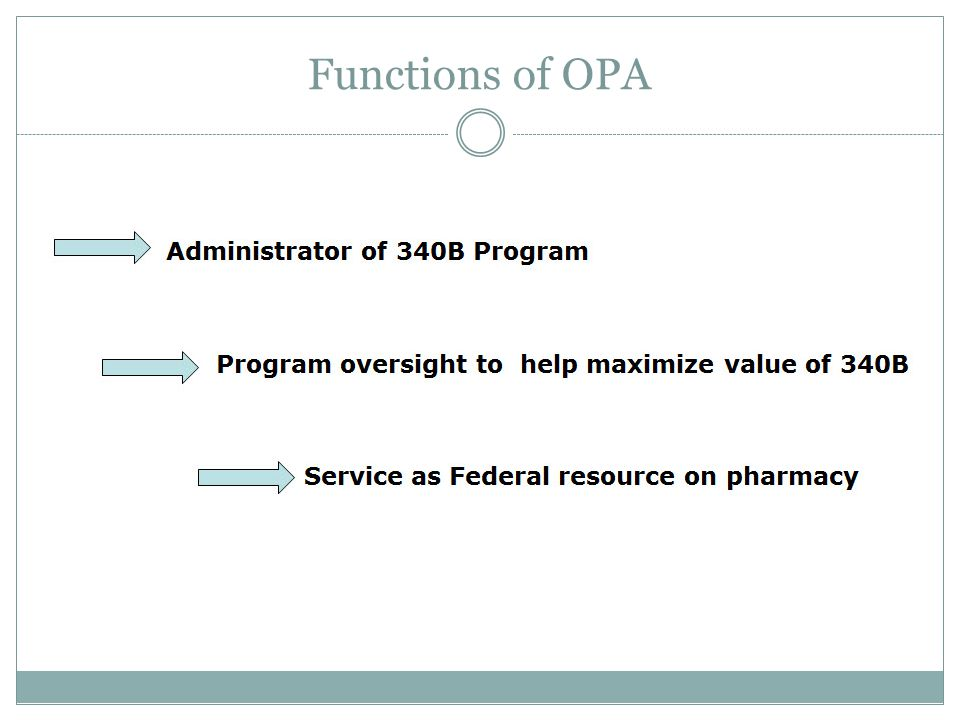 Functions of OPA