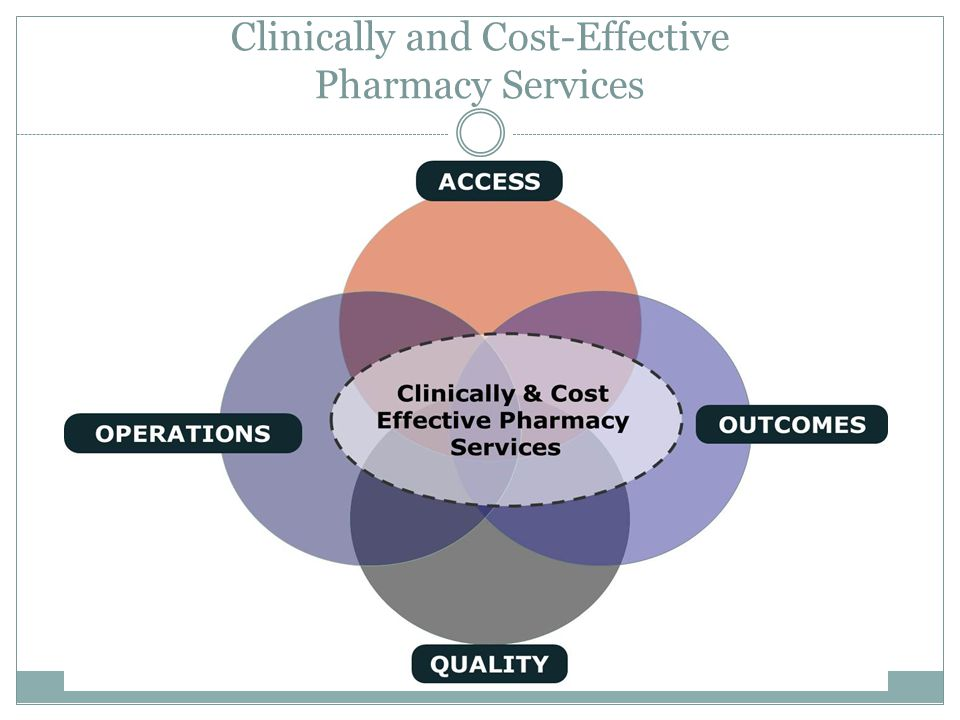 Clinically and Cost-Effective Pharmacy Services