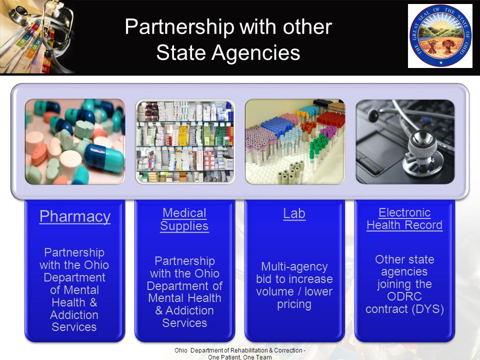 Partnership with other State Agencies