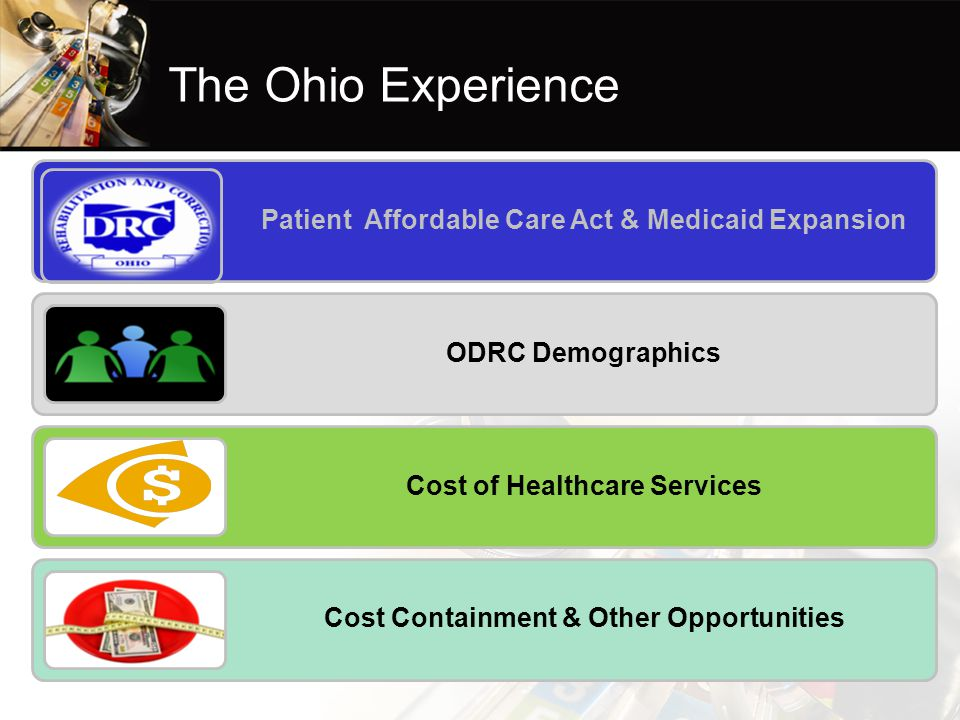 The Ohio Experience ODRC Demographics Cost of Healthcare Services