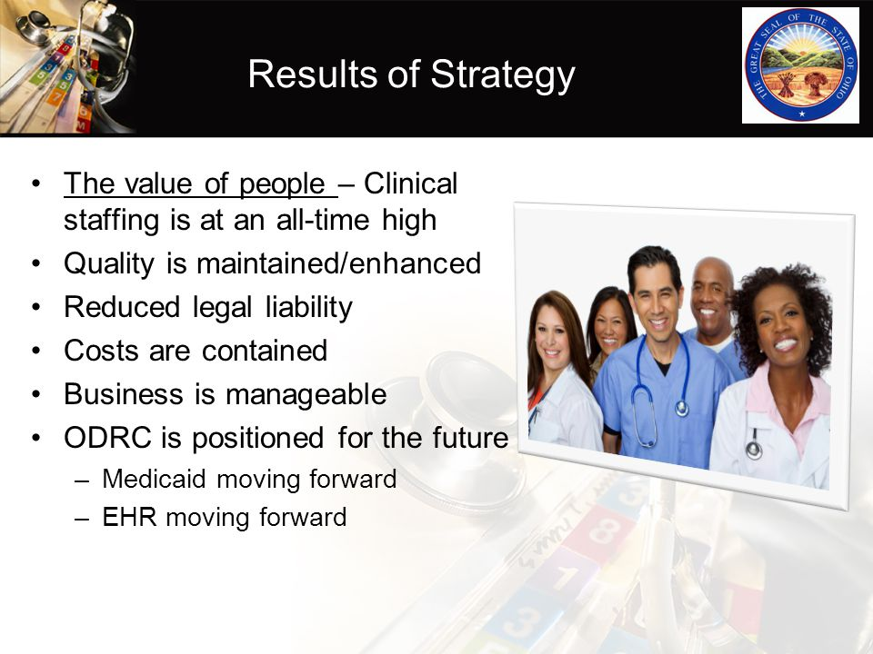 Results of Strategy The value of people – Clinical staffing is at an all-time high. Quality is maintained/enhanced.
