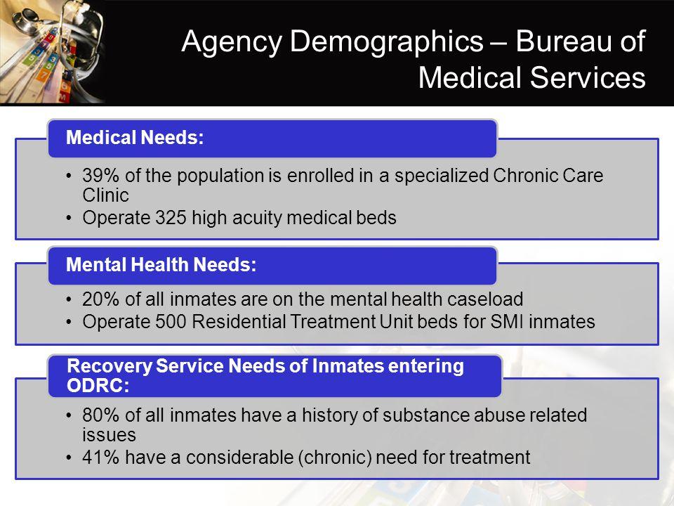 Agency Demographics – Bureau of Medical Services
