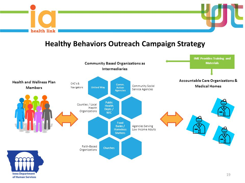Healthy Behaviors Outreach Campaign Strategy