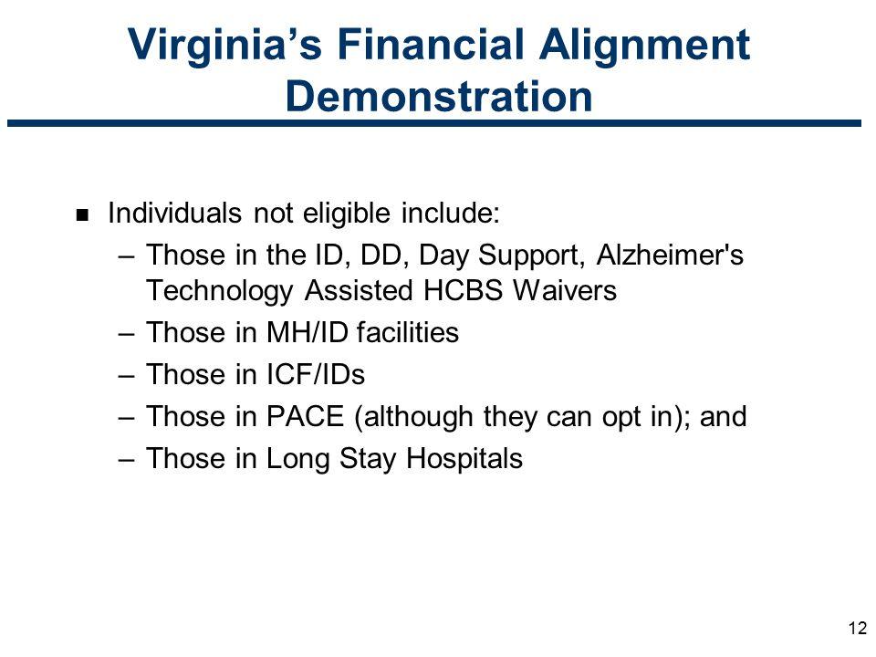 Virginia's Financial Alignment Demonstration