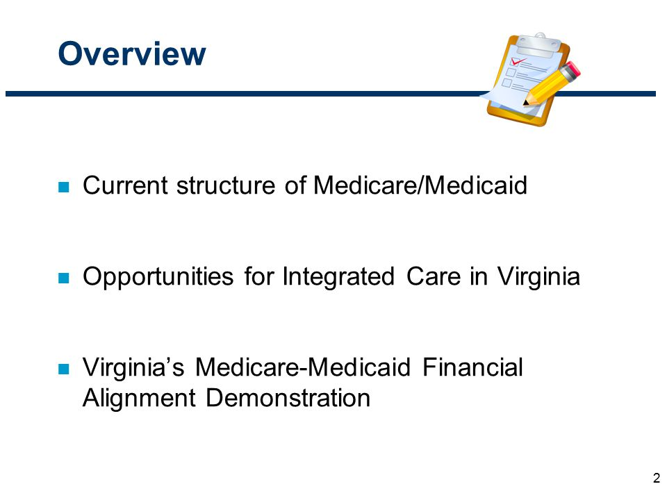 Overview Current structure of Medicare/Medicaid