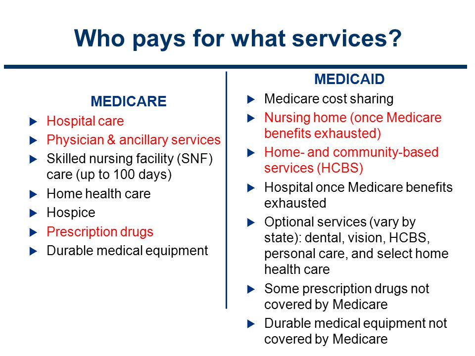 Who pays for what services