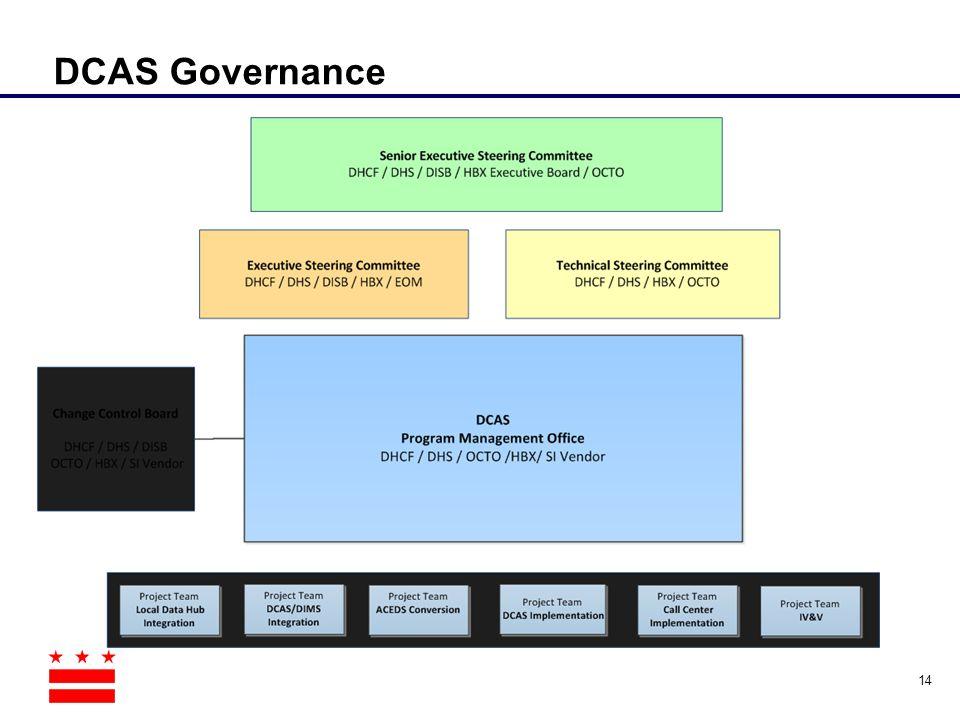 DCAS Governance