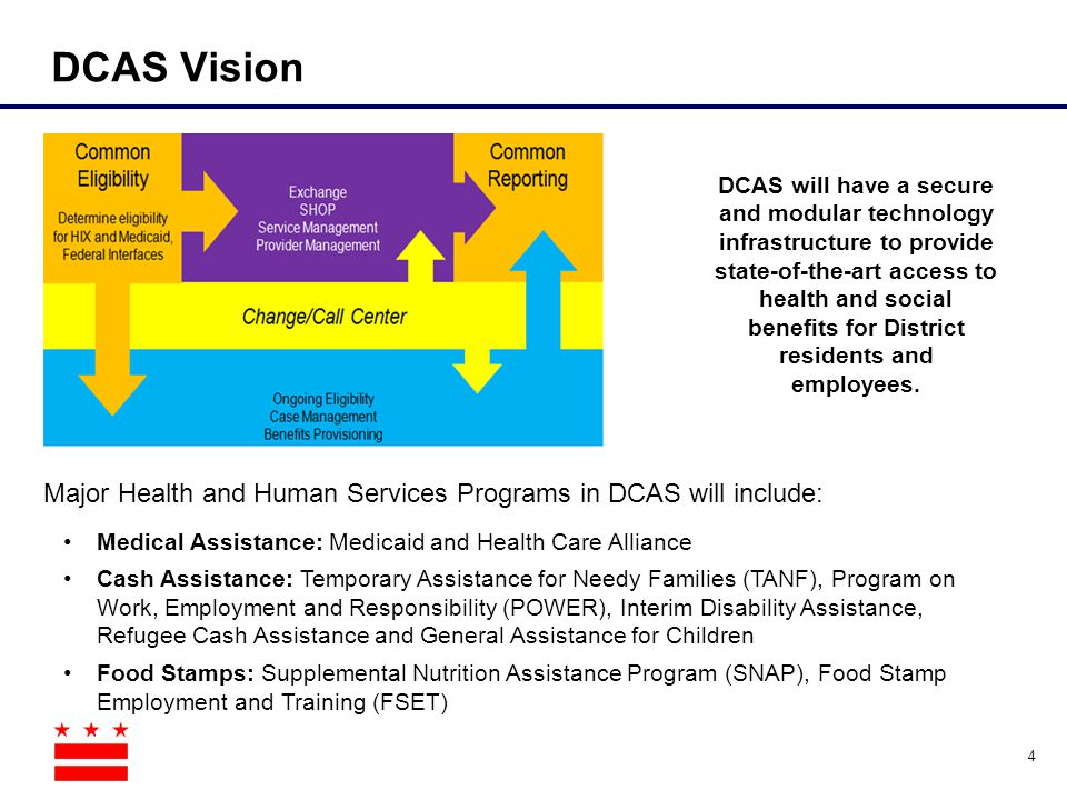 DCAS Vision