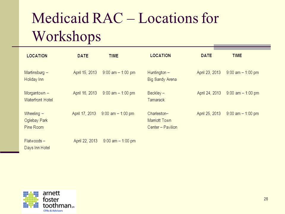 Medicaid RAC – Locations for Workshops