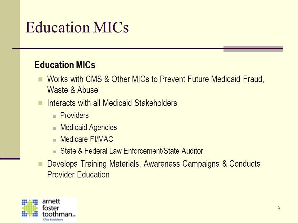Education MICs Education MICs