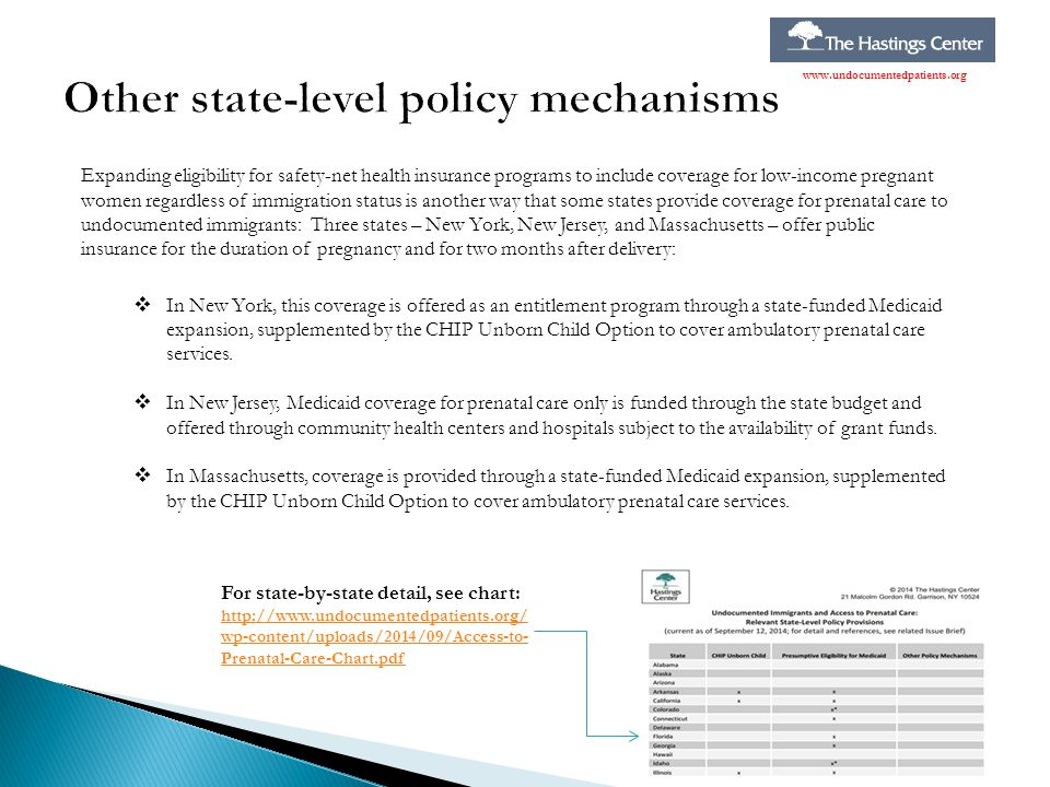 Other state-level policy mechanisms