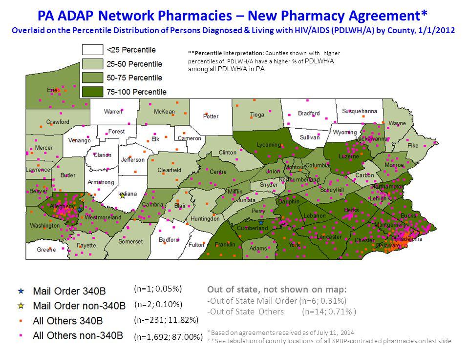 PA ADAP Network Pharmacies – New Pharmacy Agreement