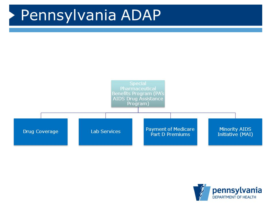 Pennsylvania ADAP Special Pharmaceutical Benefits Program (PA's AIDS Drug Assistance Program) Drug Coverage.