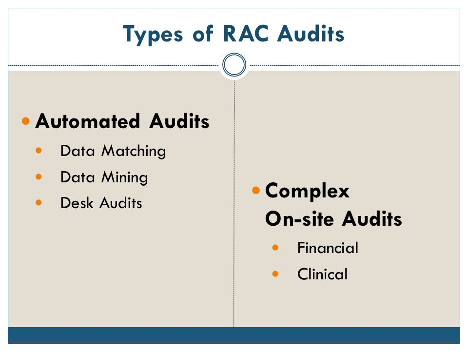 Types of RAC Audits Automated Audits Complex On-site Audits