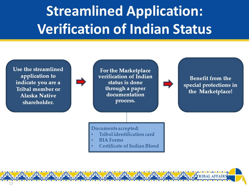 Streamlined Application: Verification of Indian Status