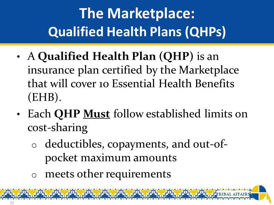 The Marketplace: Qualified Health Plans (QHPs)