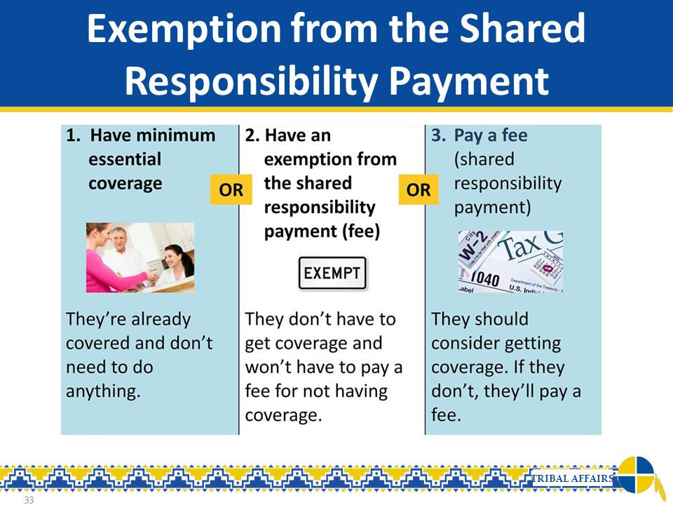 Exemption from the Shared Responsibility Payment