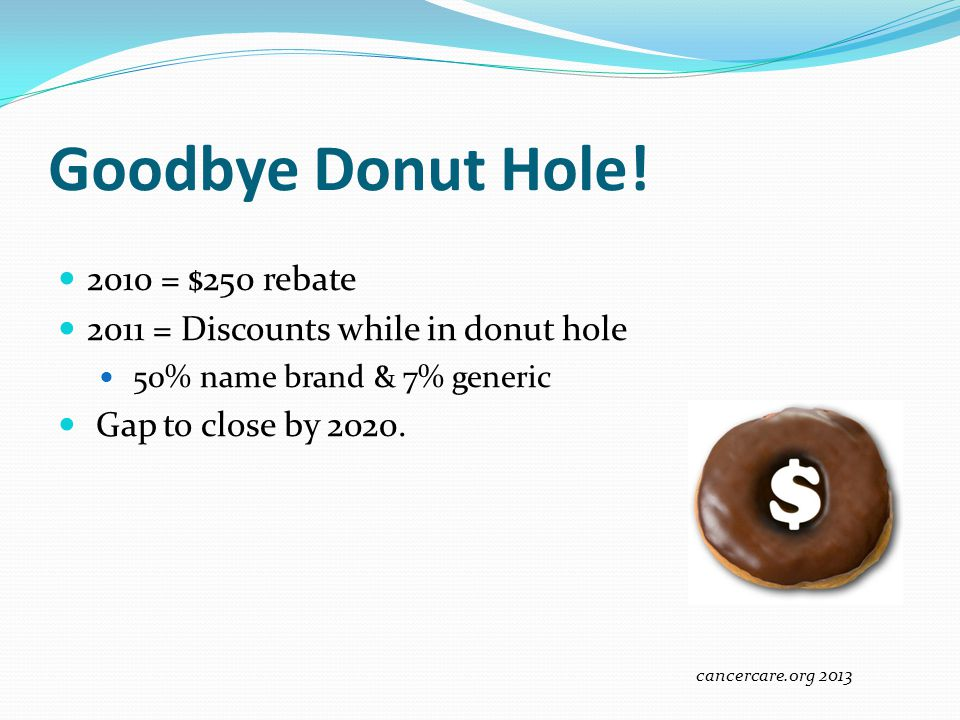 Goodbye Donut Hole! 2010 = $250 rebate