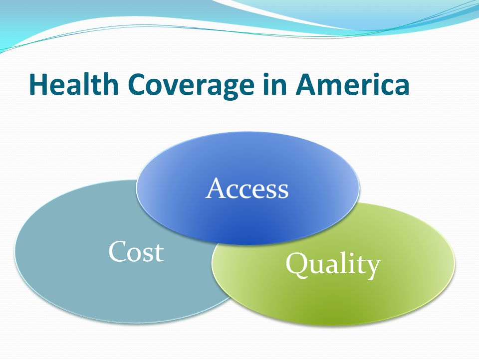 Health Coverage in America