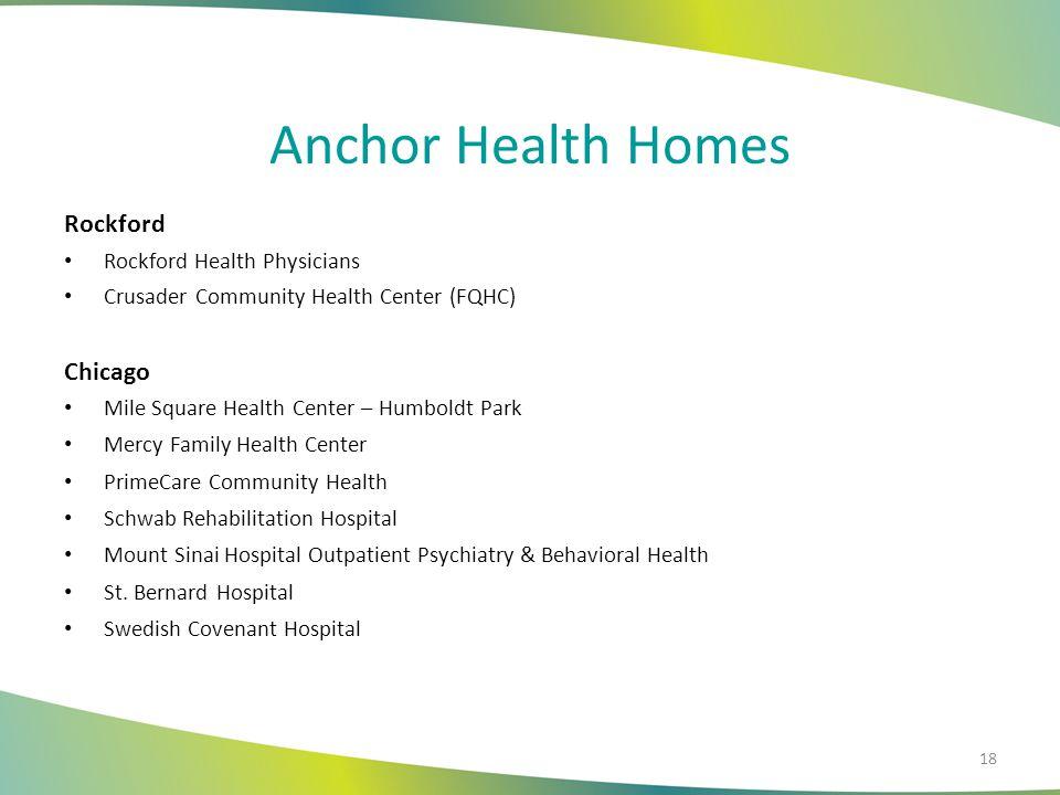 Anchor Health Homes Rockford Chicago Rockford Health Physicians