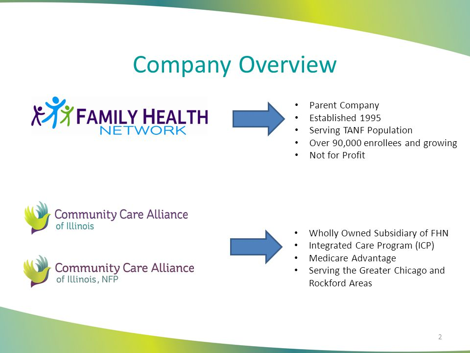Company Overview Parent Company Established 1995