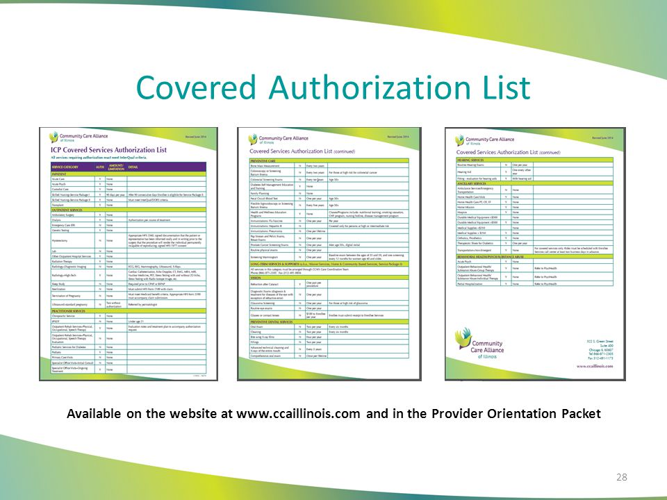 Covered Authorization List