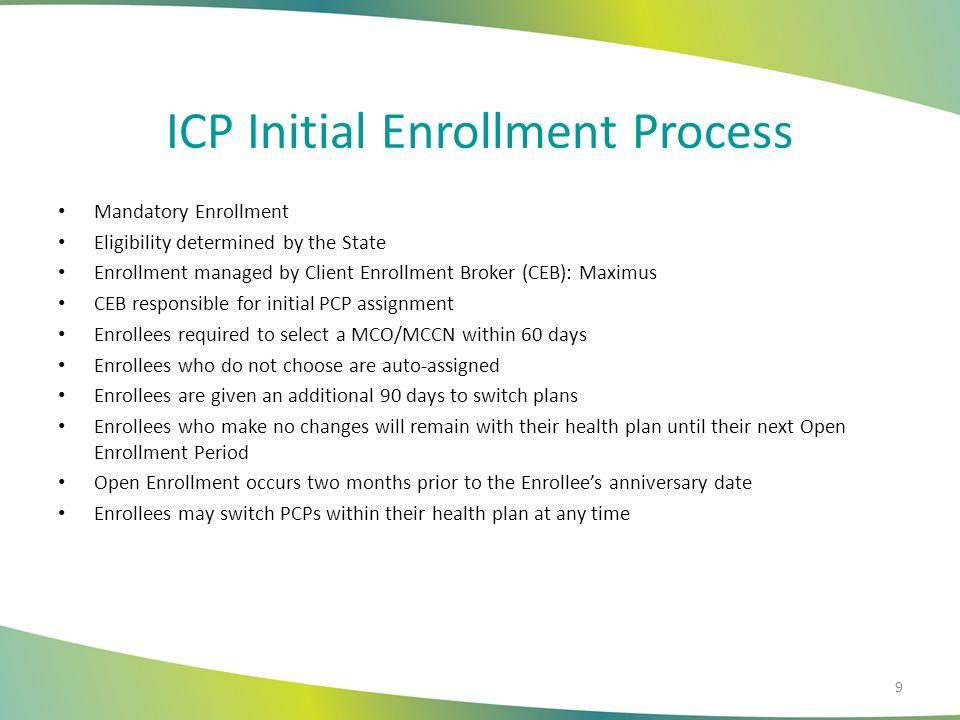 ICP Initial Enrollment Process
