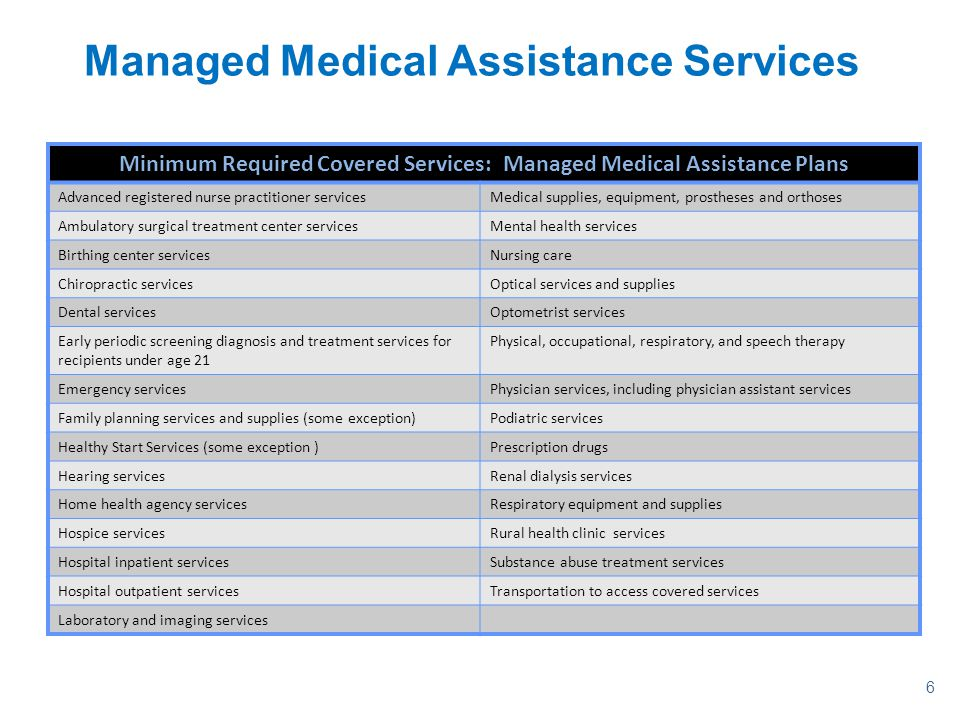 Managed Medical Assistance Services